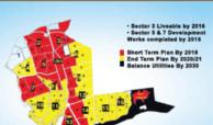 DHA City Sectors